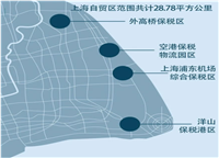 上海自贸区注册公司有什么优惠